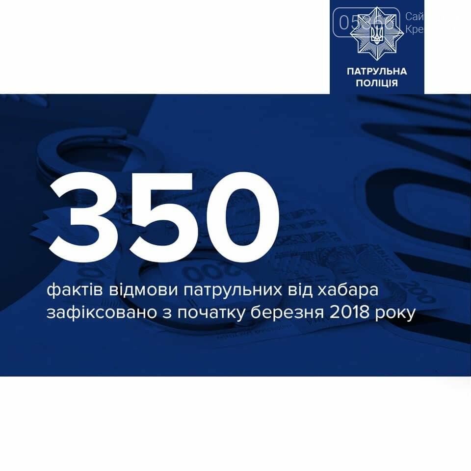 Поліцейським, які встояли перед спокусою взяти хабар, тепер дають премію - 1000 грн за кожен випадок, фото-9