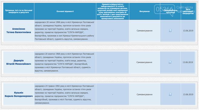 """Псевдо """"слугам народу"""" загрожує до 3 років позбавлення волі за обман виборців у Кременчуці, фото-3"""