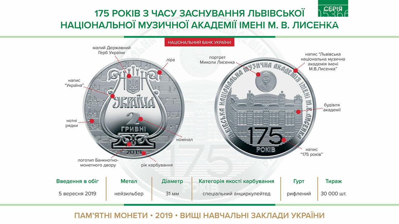 Пам'ятна монета вводиться в обіг на ринку України, фото-1