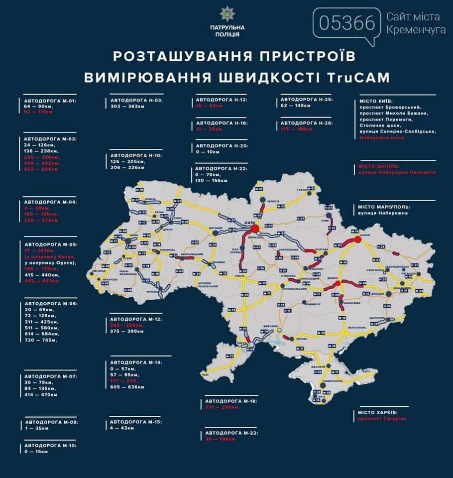 На дорозі М-22 від Полтави до Кременчука чергуватимуть патрульні з TruCAM, фото-1