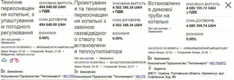 """Кременчуцькими """"свинарчуками"""" зацікавилась Генпрокуратура, фото-1"""