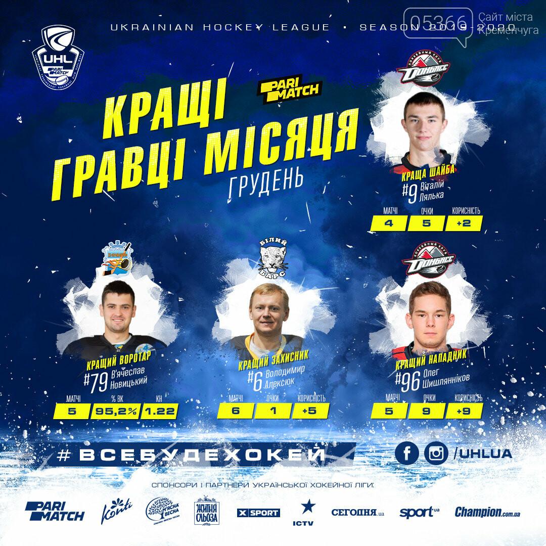 Кременчуцький хокеїст став кращим голкіпером місяця за даними Української хокейної ліги, фото-1