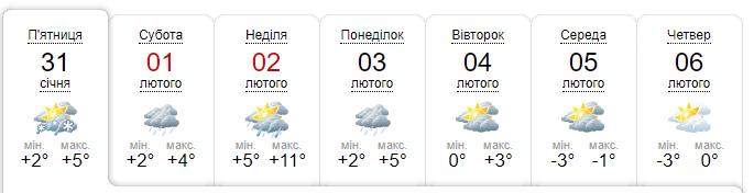 Погода у Кременчуці на вихідних: і радує і засмучує, фото-1