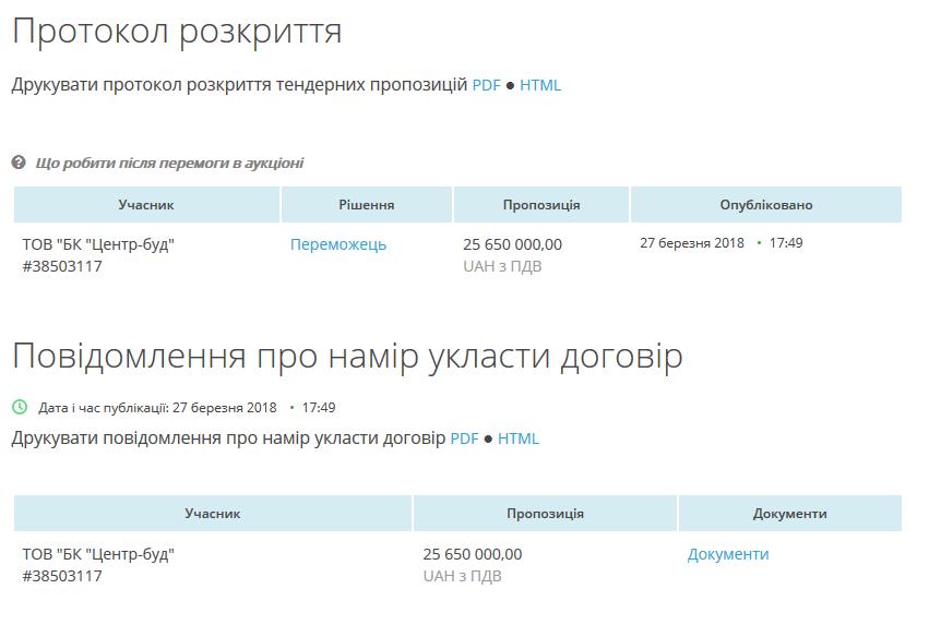 """Директора компанії, що ремонтувала аеропорт """"Полтава"""", підозрюють у привласненні бюджетних коштів, фото-2"""