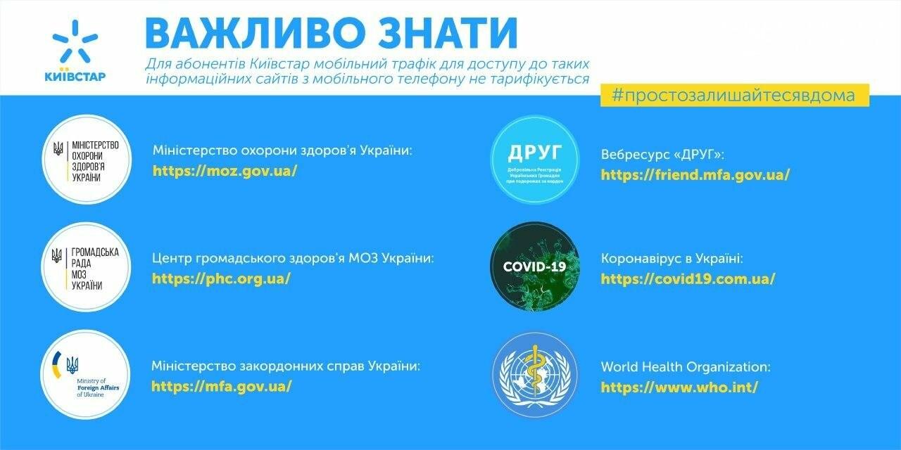 Киевстар инвестирует 60 миллионов гривен на борьбу с коронавирусом, фото-3