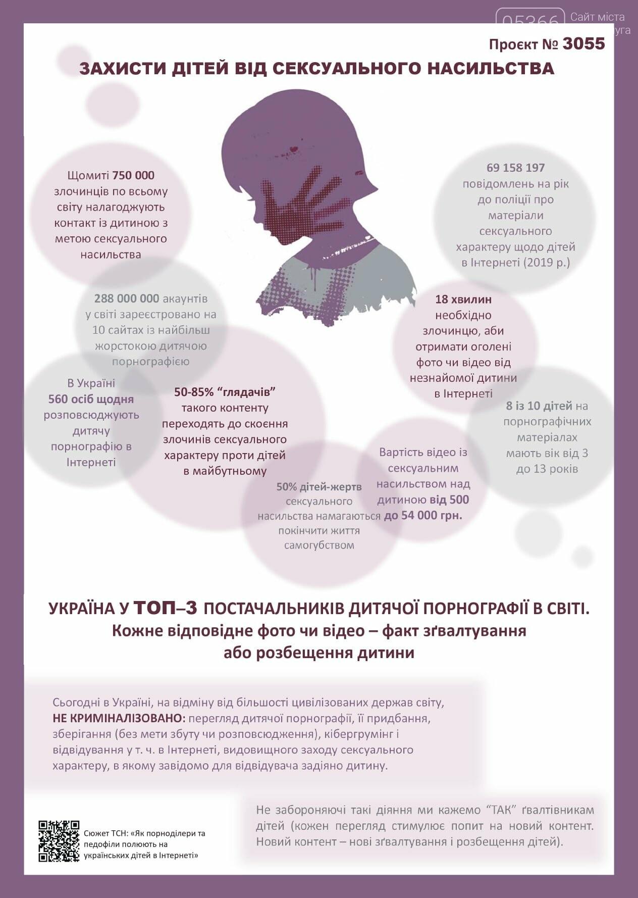 Домагання та дитяча порнографія: Рада ухвалила зміни до Кримінального кодексу, фото-2