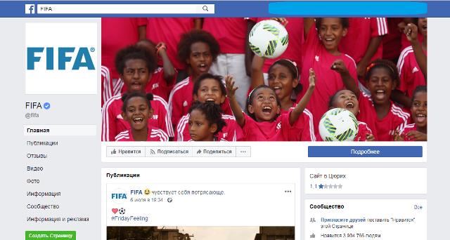 рейтинг ФИФА в ФБ